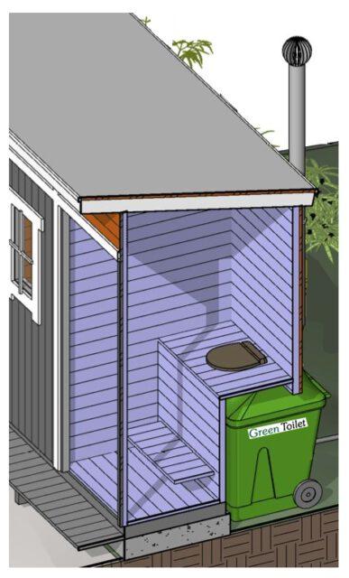 Green Toilet asennusmalli