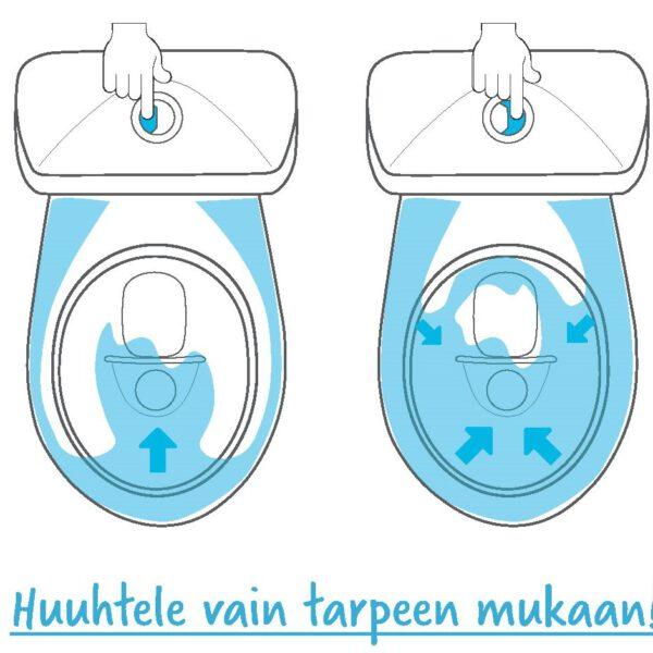 Vähävetinen WC