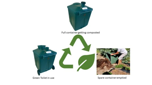 batch composting